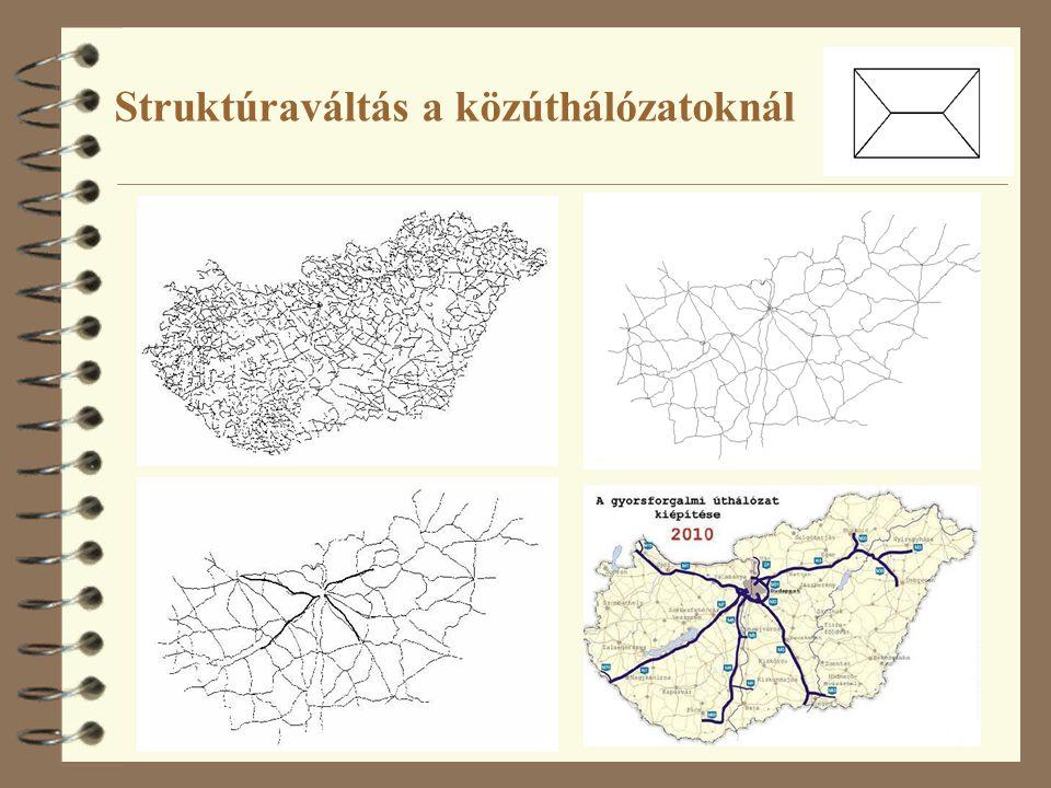 Struktúraváltás a közúthálózatoknál