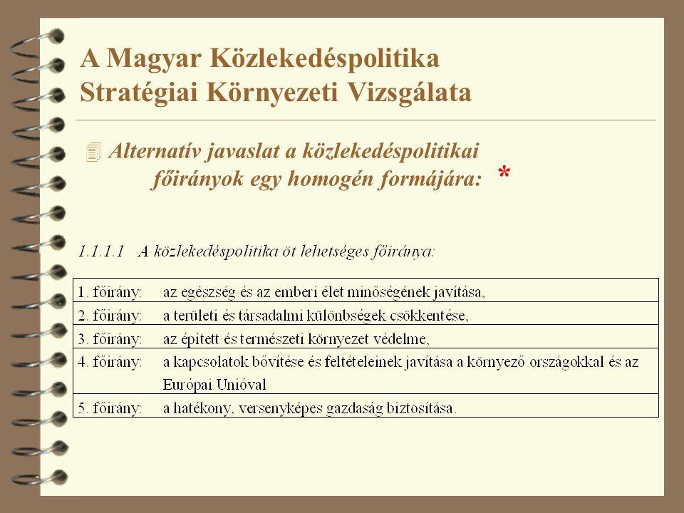 A Magyar Közlekedéspolitika Stratégiai Környezeti Vizsgálata