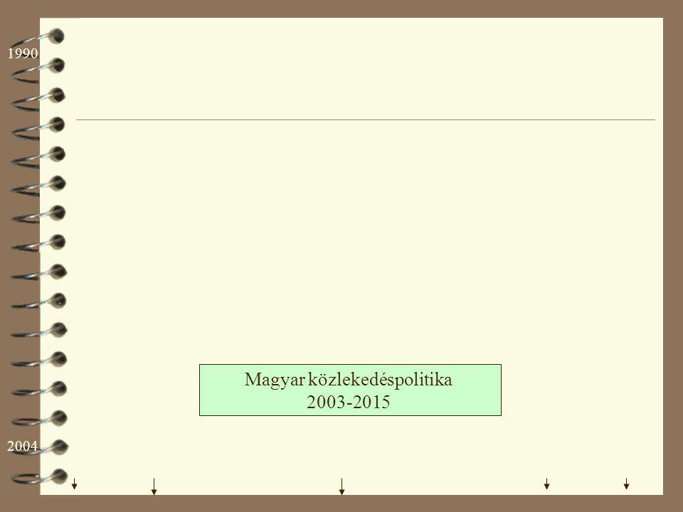 Magyar közlekedéspolitika 2003-2015
