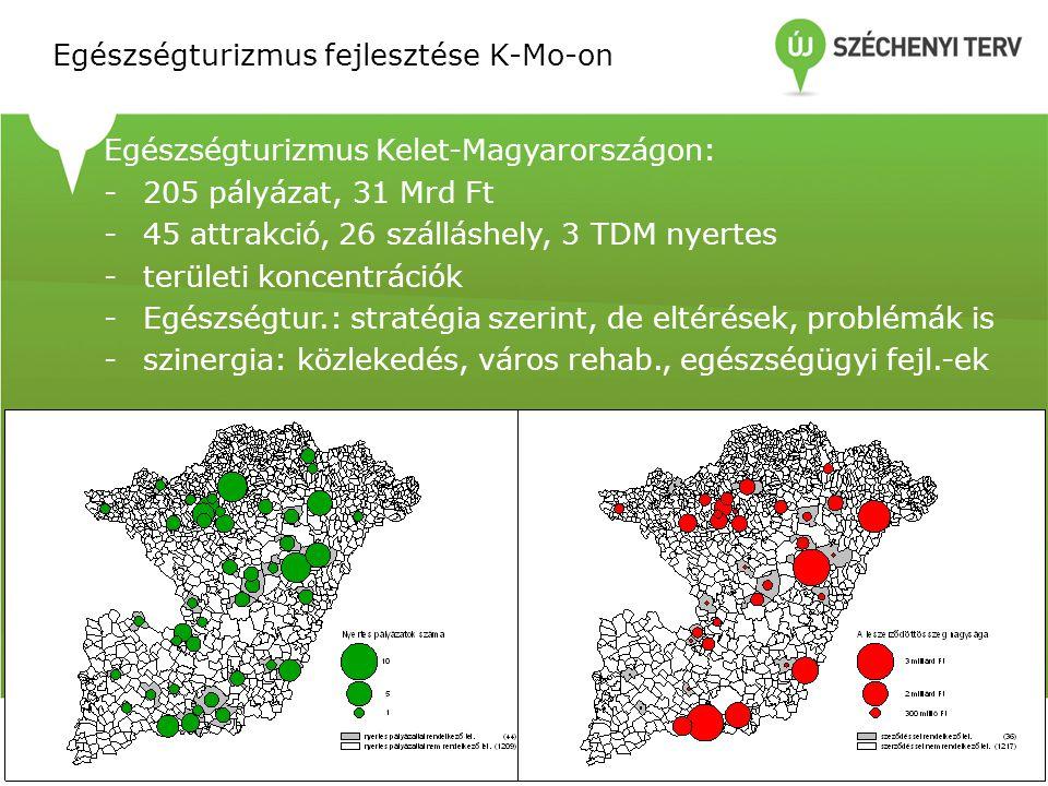 Egészségturizmus fejlesztése K-Mo-on