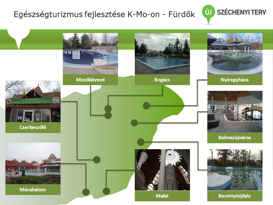 Egészségturizmus fejlesztése K-Mo-on - Fürdők