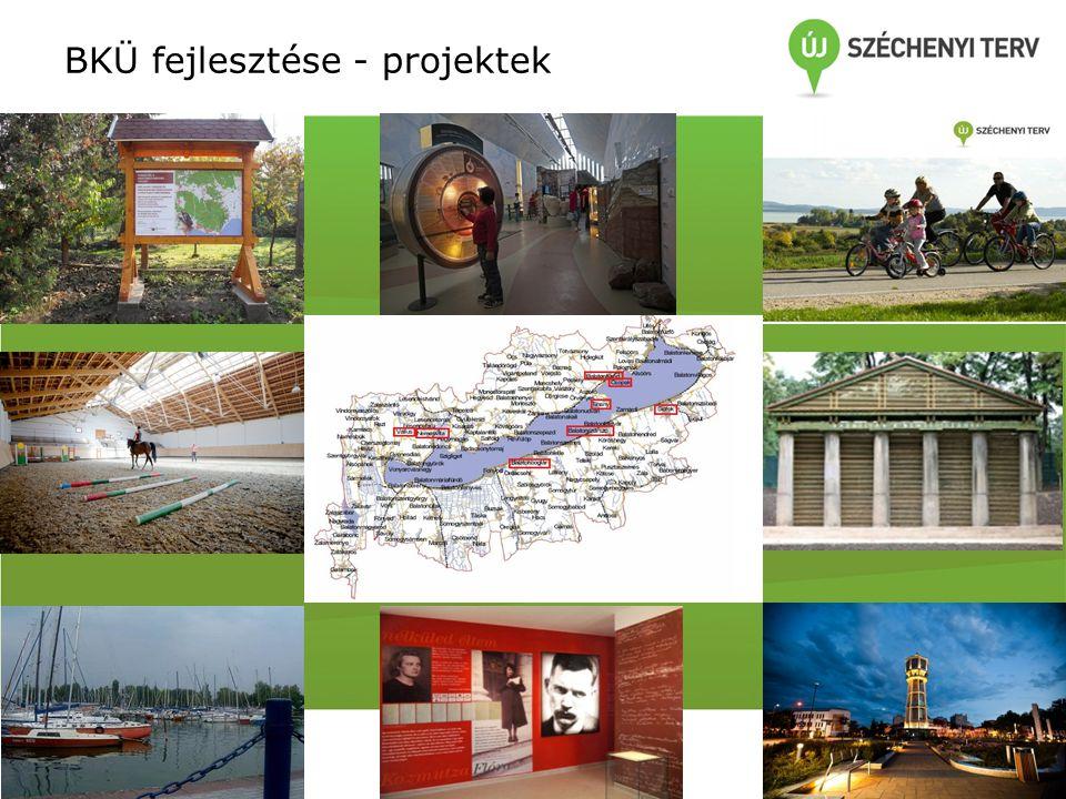 BKÜ fejlesztése - projektek