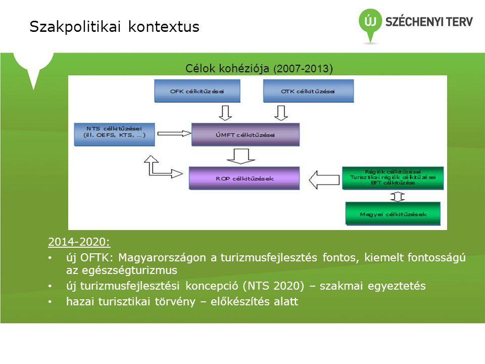 Szakpolitikai kontextus