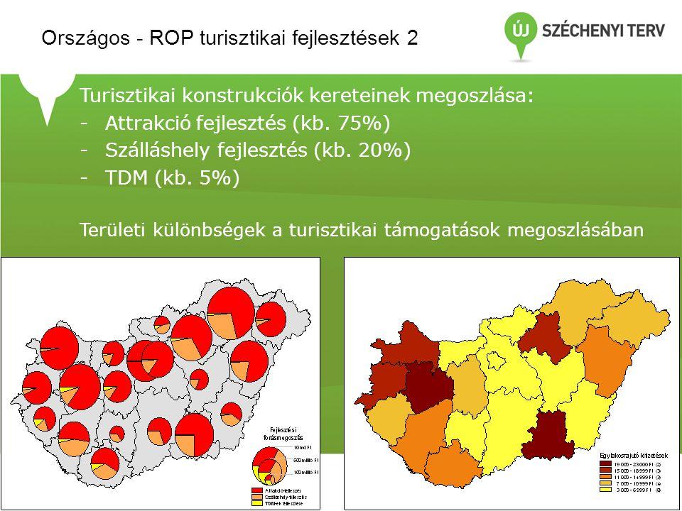 Országos - ROP turisztikai fejlesztések 2
