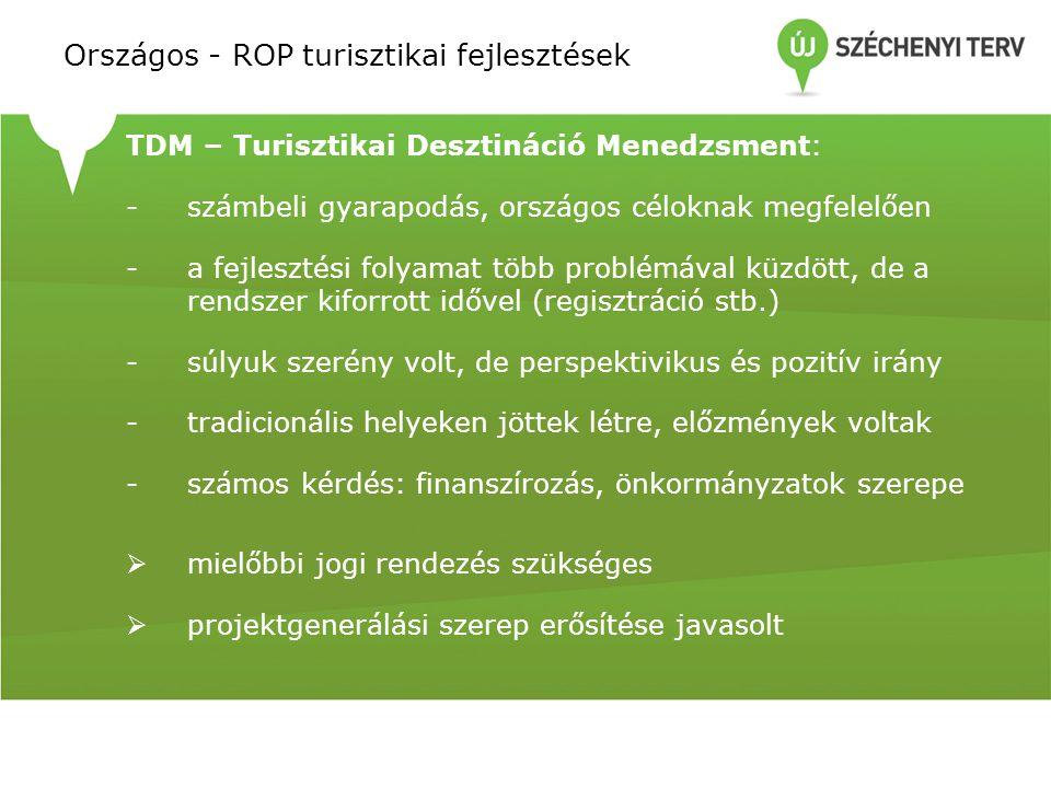 Országos - ROP turisztikai fejlesztések