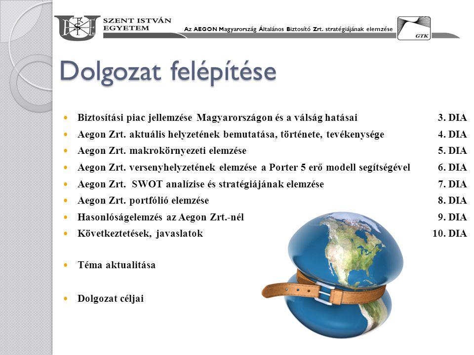 Az AEGON Magyarország Általános Biztosító Zrt. stratégiájának elemzése
