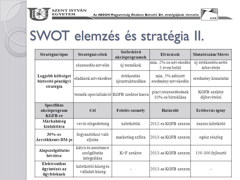 SWOT elemzés és stratégia II.