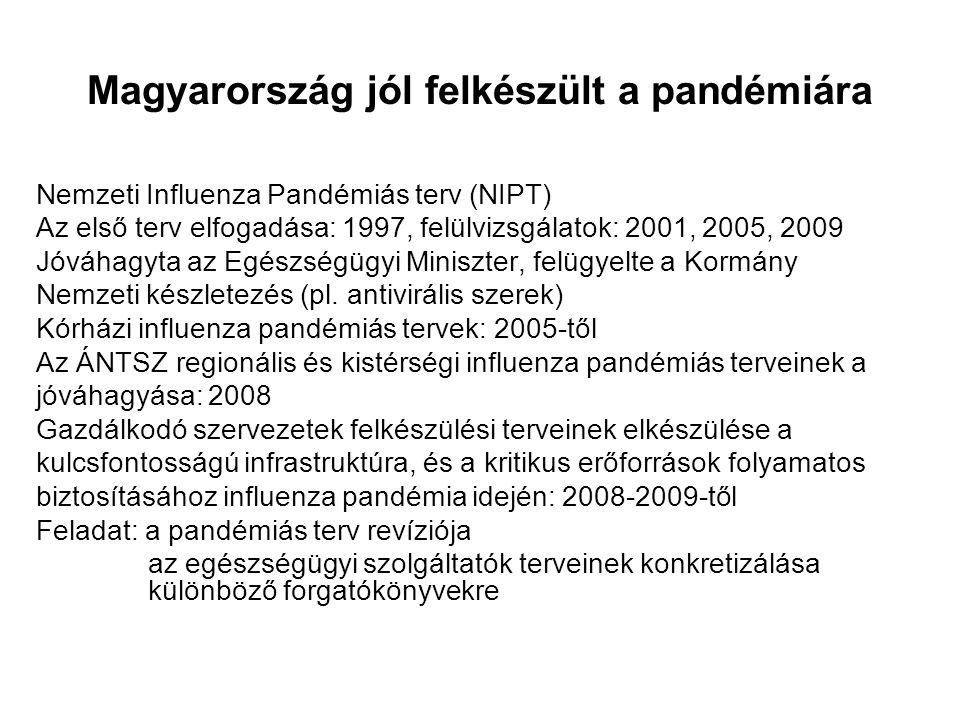 Magyarország jól felkészült a pandémiára