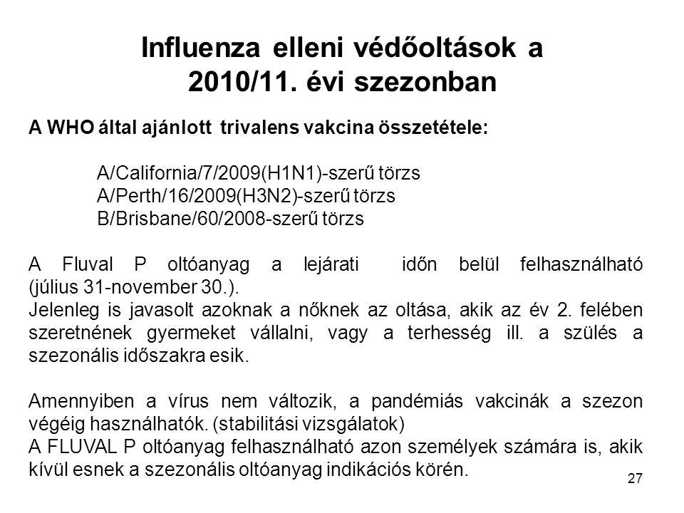 Influenza elleni védőoltások a 2010/11. évi szezonban