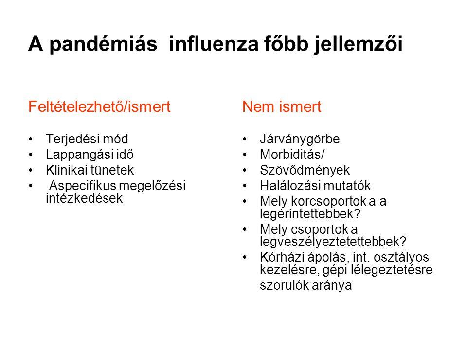 A pandémiás influenza főbb jellemzői