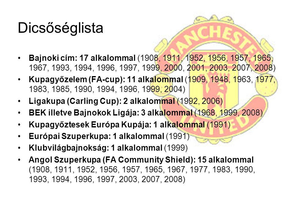 Dicsőséglista Bajnoki cím: 17 alkalommal (1908, 1911, 1952, 1956, 1957, 1965, 1967, 1993, 1994, 1996, 1997, 1999, 2000, 2001, 2003, 2007, 2008)