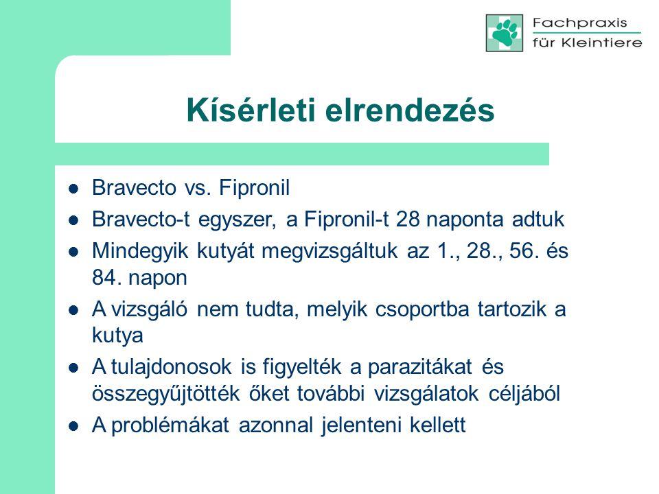 Kísérleti elrendezés Bravecto vs. Fipronil