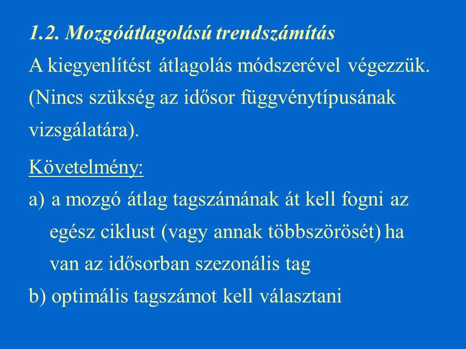 1.2. Mozgóátlagolású trendszámítás