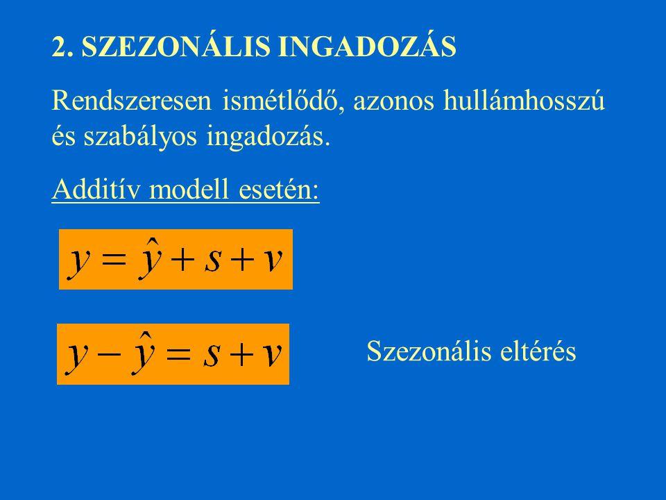 2. SZEZONÁLIS INGADOZÁS Rendszeresen ismétlődő, azonos hullámhosszú és szabályos ingadozás. Additív modell esetén: