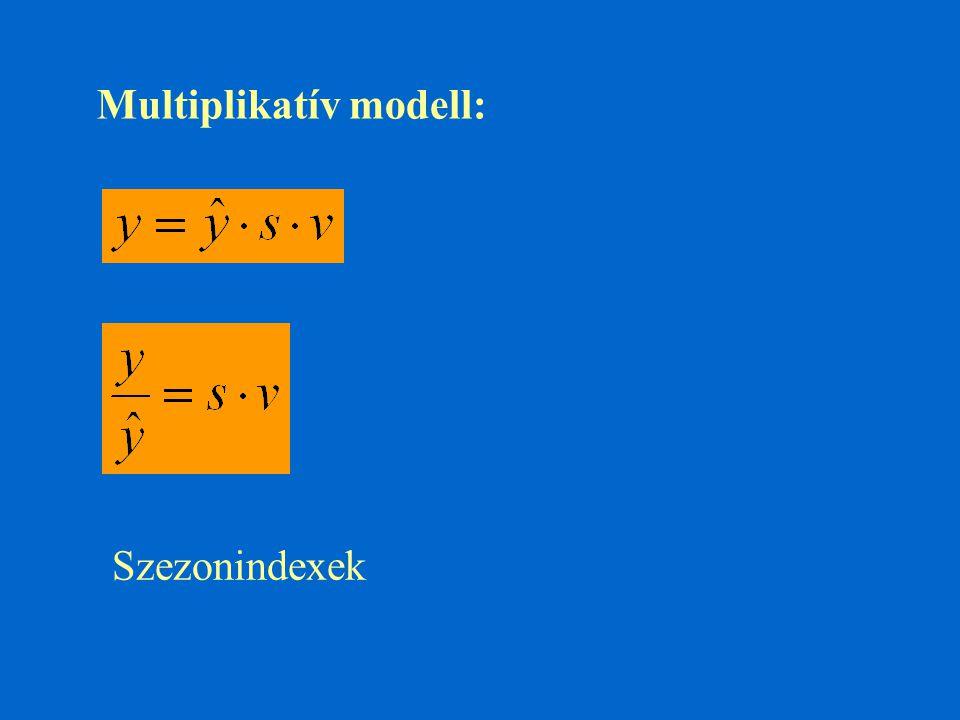 Multiplikatív modell:
