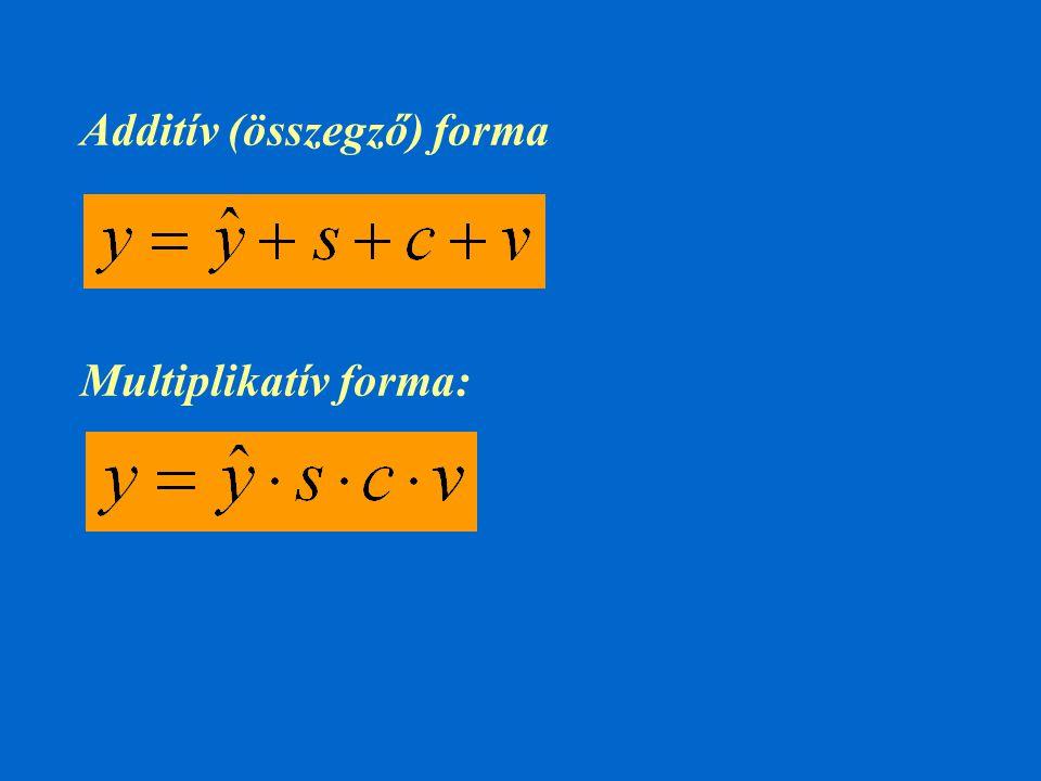 Additív (összegző) forma
