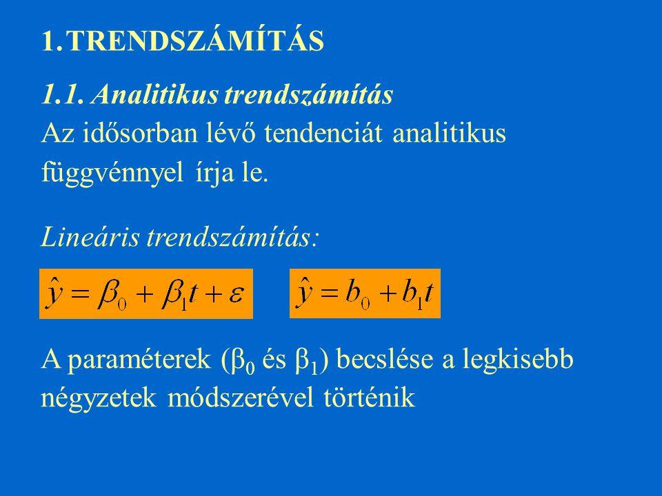 TRENDSZÁMÍTÁS 1.1. Analitikus trendszámítás. Az idősorban lévő tendenciát analitikus. függvénnyel írja le.