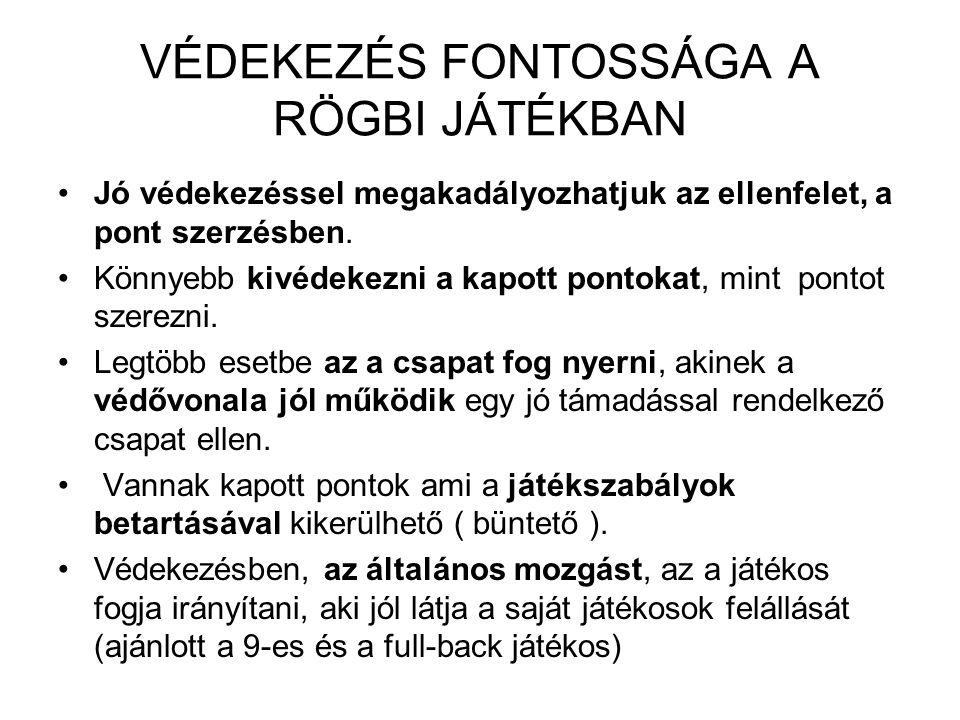 VÉDEKEZÉS FONTOSSÁGA A RÖGBI JÁTÉKBAN
