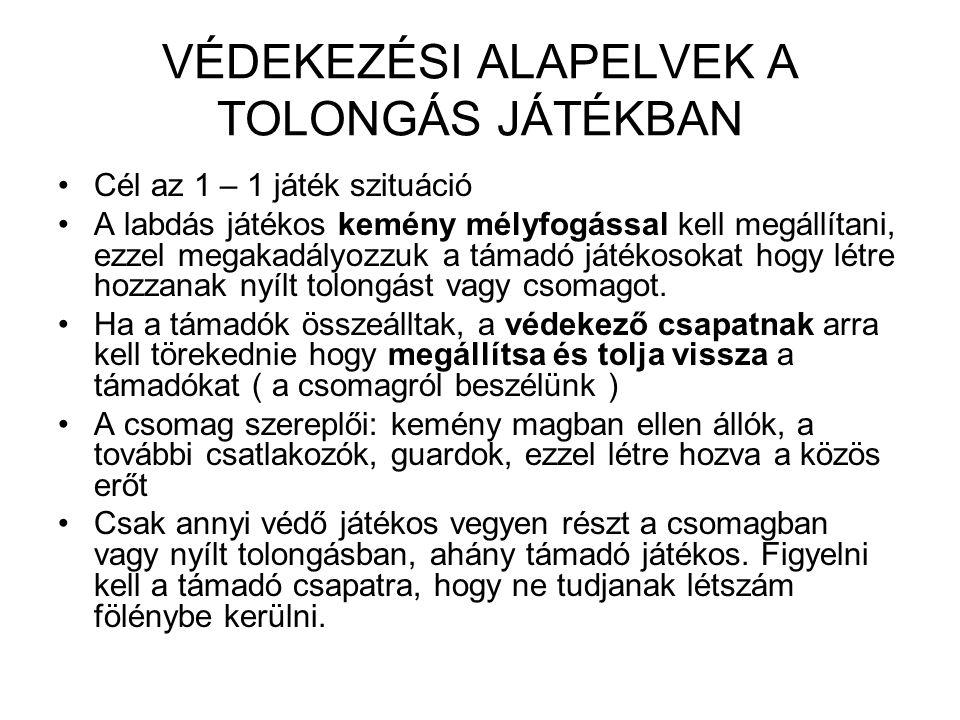 VÉDEKEZÉSI ALAPELVEK A TOLONGÁS JÁTÉKBAN
