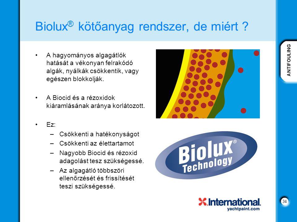Biolux® kötőanyag rendszer, de miért