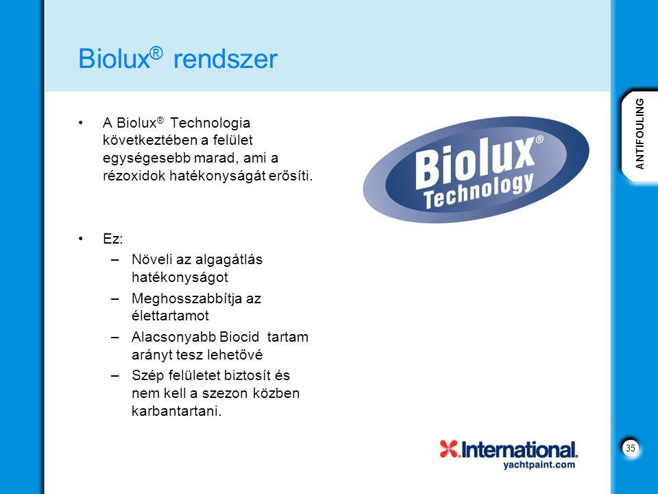 Biolux® rendszer A Biolux® Technologia következtében a felület egységesebb marad, ami a rézoxidok hatékonyságát erősíti.