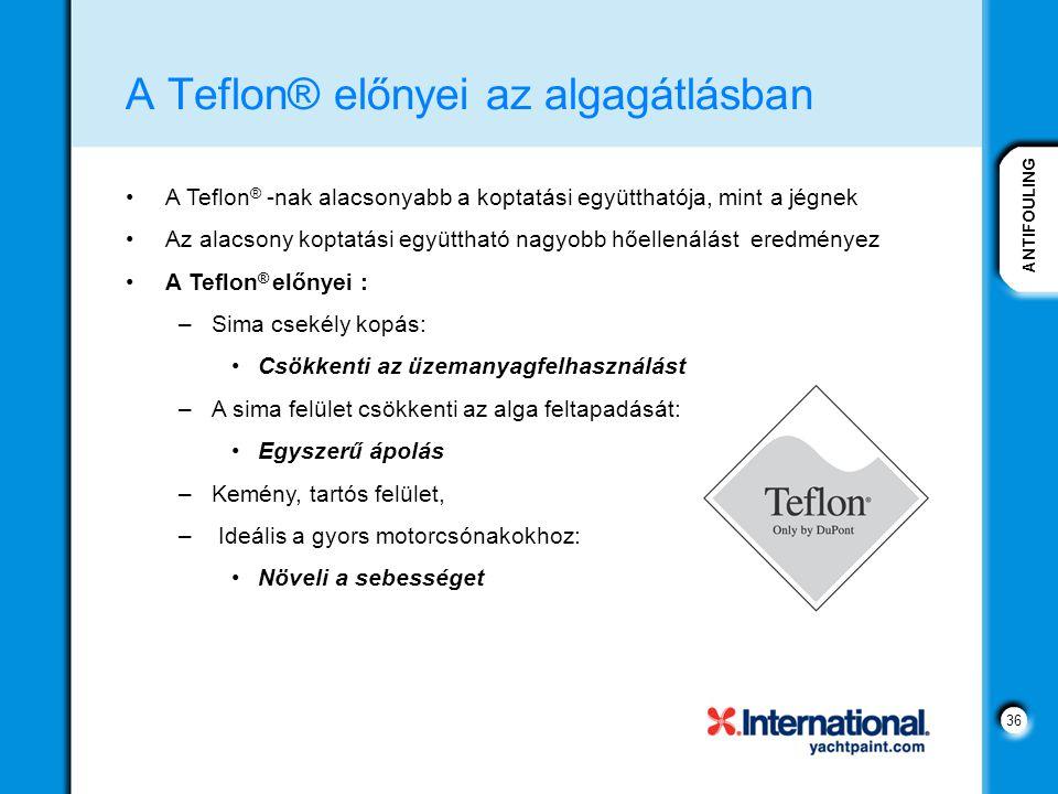 A Teflon® előnyei az algagátlásban