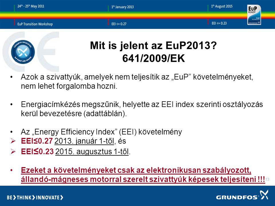 Mit is jelent az EuP2013 641/2009/EK