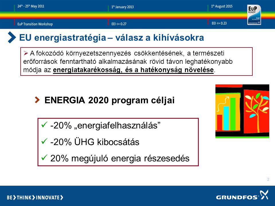 EU energiastratégia – válasz a kihívásokra
