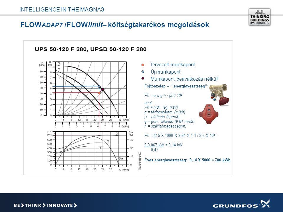 FLOWADAPT /FLOWlimit– költségtakarékos megoldások