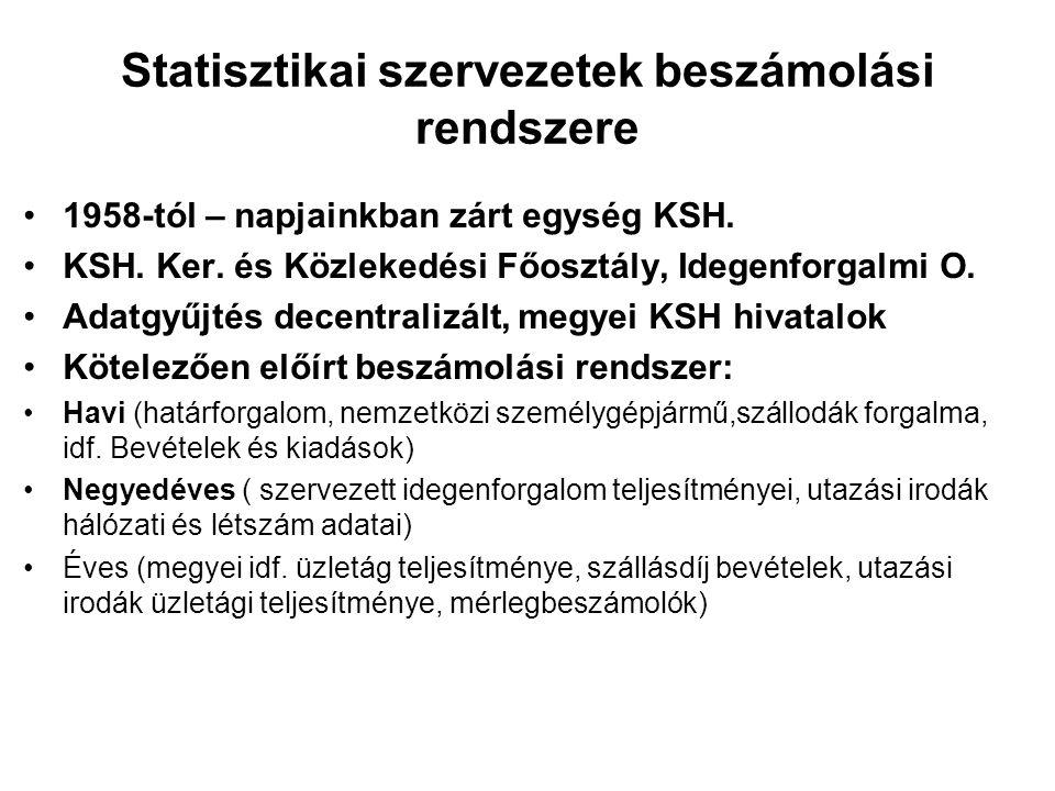 Statisztikai szervezetek beszámolási rendszere