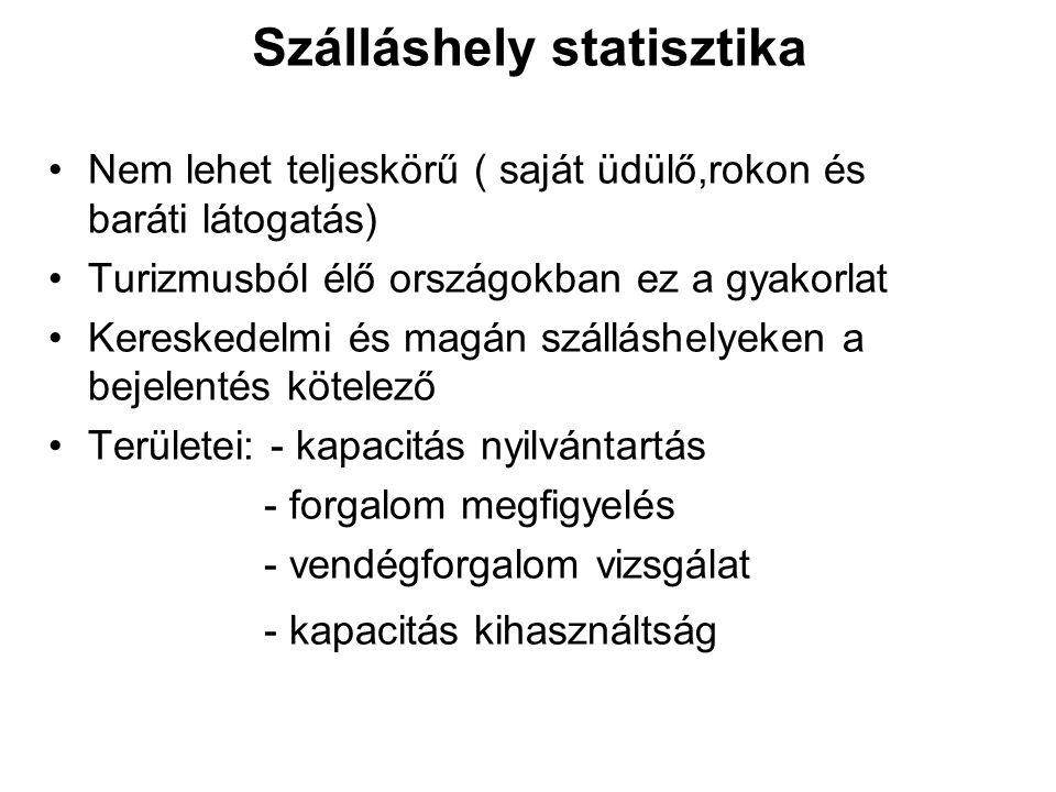 Szálláshely statisztika