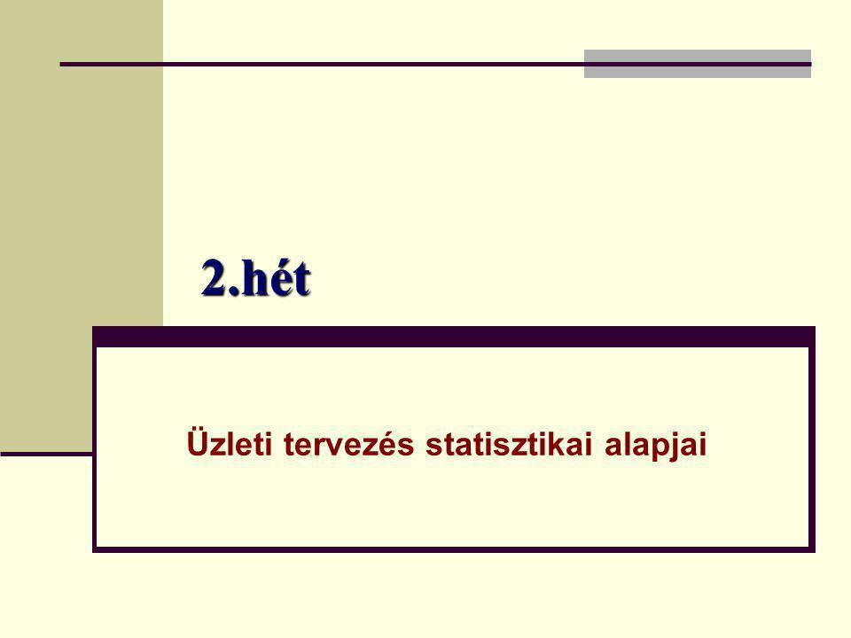 Üzleti tervezés statisztikai alapjai