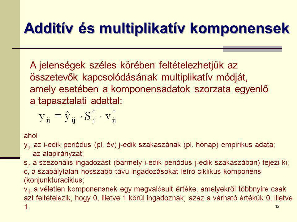 Additív és multiplikatív komponensek