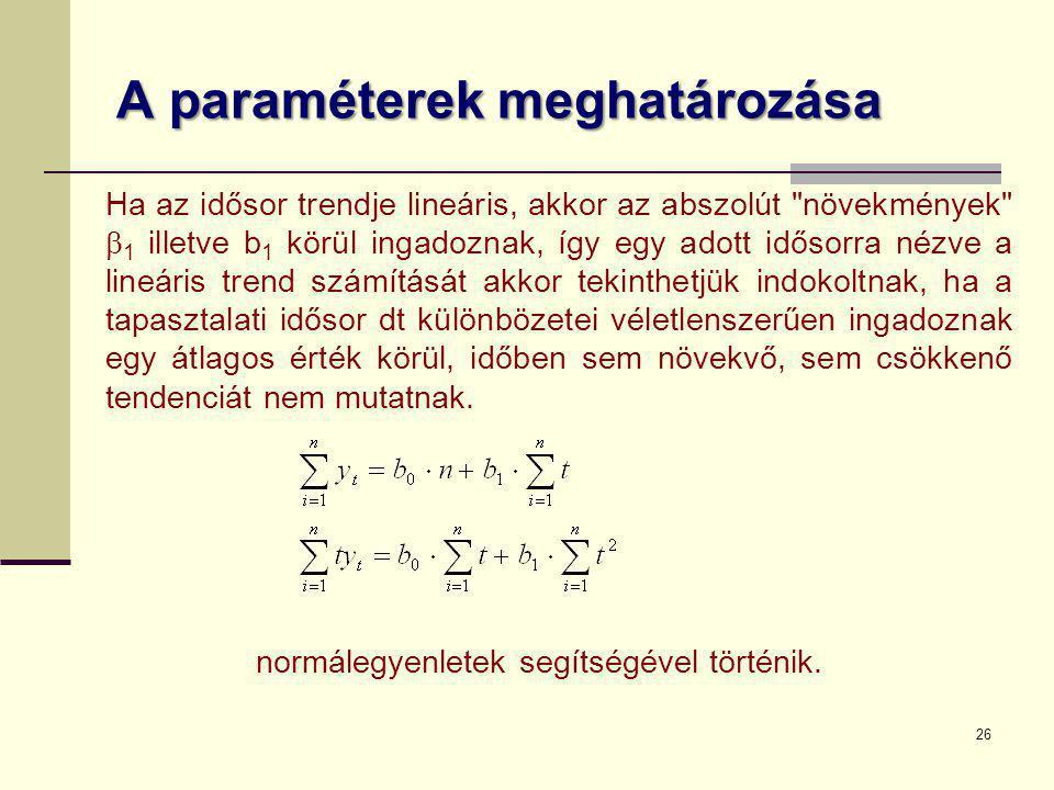 A paraméterek meghatározása
