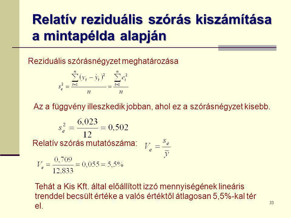 Relatív reziduális szórás kiszámítása a mintapélda alapján