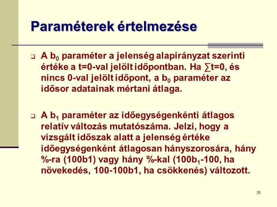 Paraméterek értelmezése