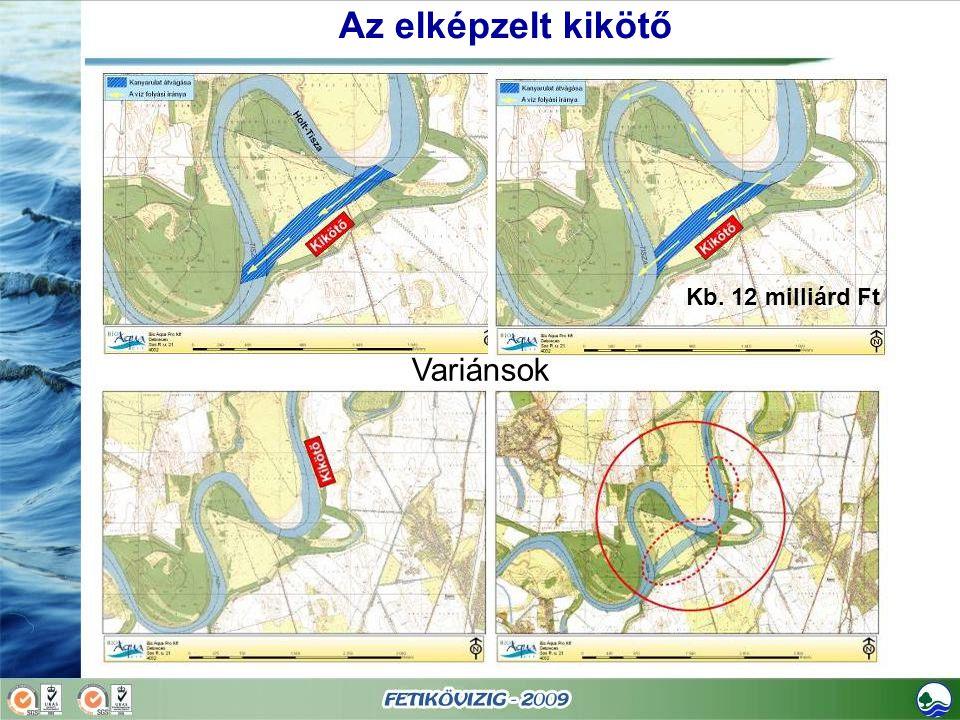 Az elképzelt kikötő Kb. 12 milliárd Ft Az elképzelt kikötő Variánsok