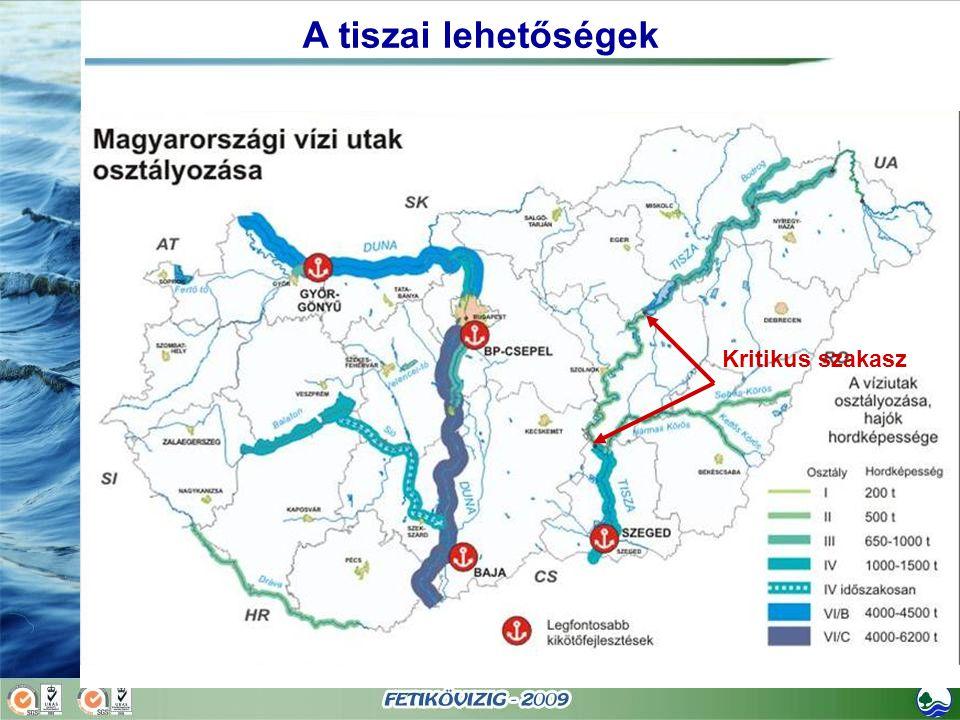 A tiszai lehetőségek Kapcsolódás a Dunai hajóúthoz Kritikus szakasz