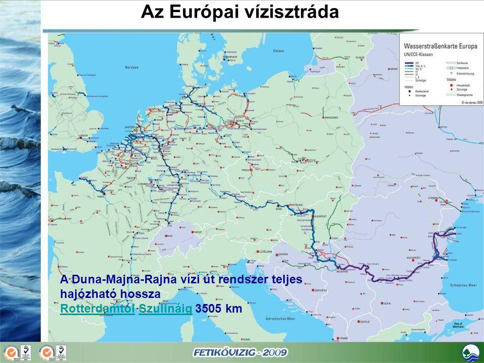 Az Európai vízisztráda