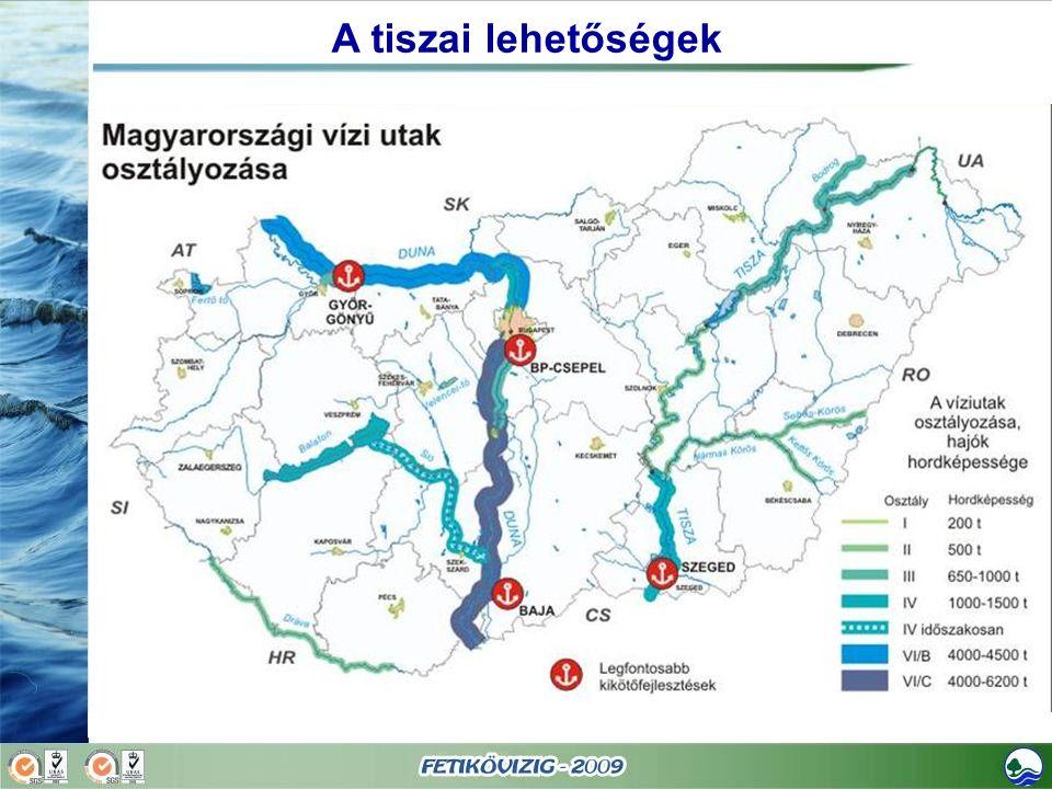 A tiszai lehetőségek Kapcsolódás a Dunai hajóúthoz