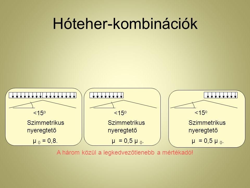 Hóteher-kombinációk <15o <15o <15o Szimmetrikus nyeregtető