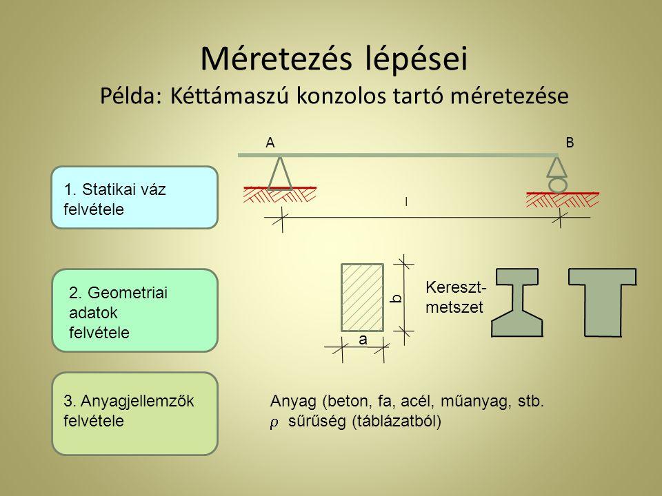 Méretezés lépései Példa: Kéttámaszú konzolos tartó méretezése