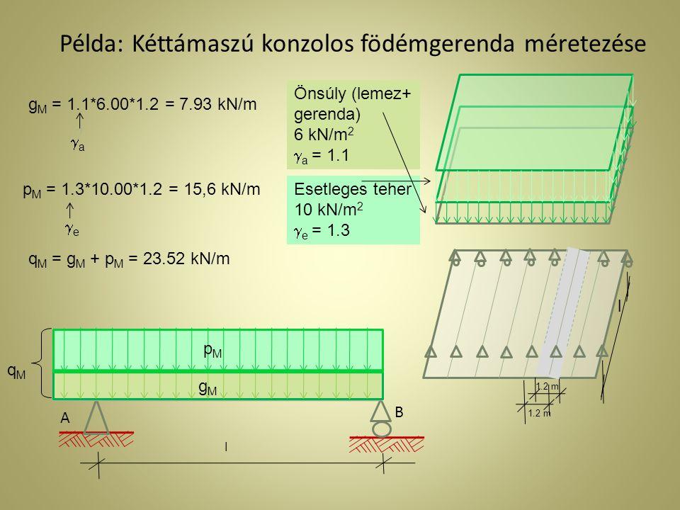 Példa: Kéttámaszú konzolos födémgerenda méretezése