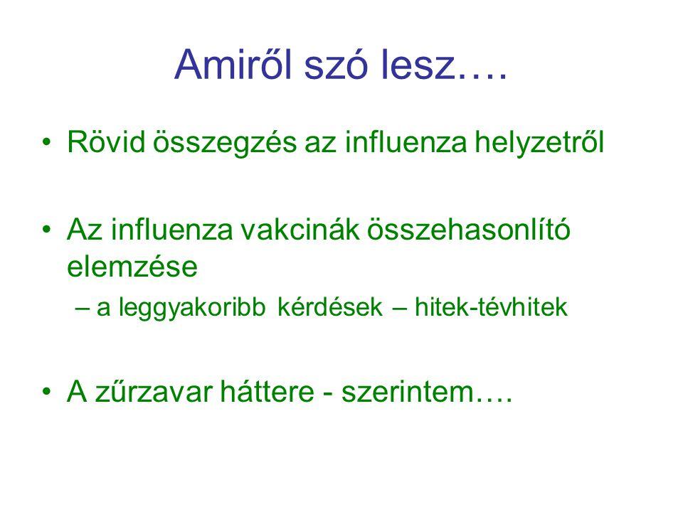 Amiről szó lesz…. Rövid összegzés az influenza helyzetről