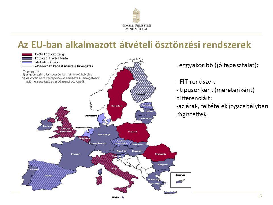 Az EU-ban alkalmazott átvételi ösztönzési rendszerek