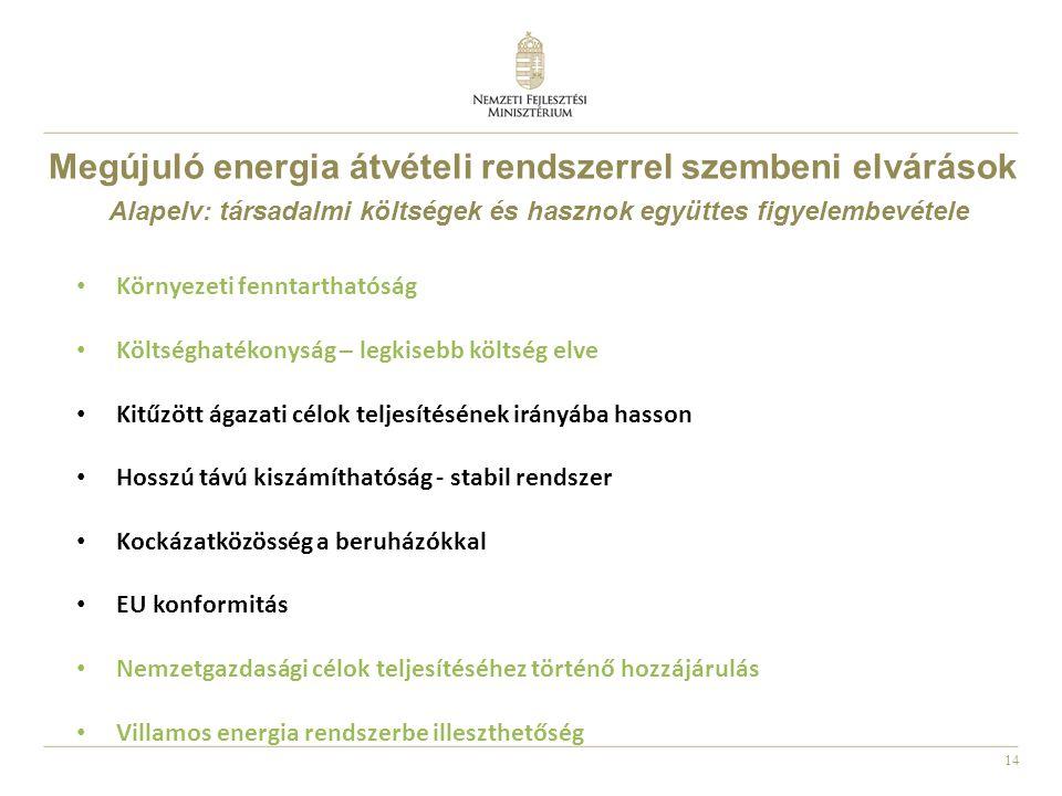 Megújuló energia átvételi rendszerrel szembeni elvárások
