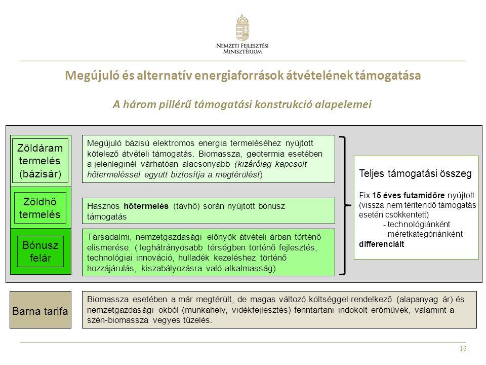Megújuló és alternatív energiaforrások átvételének támogatása