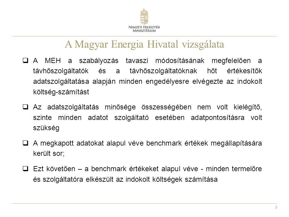 A Magyar Energia Hivatal vizsgálata