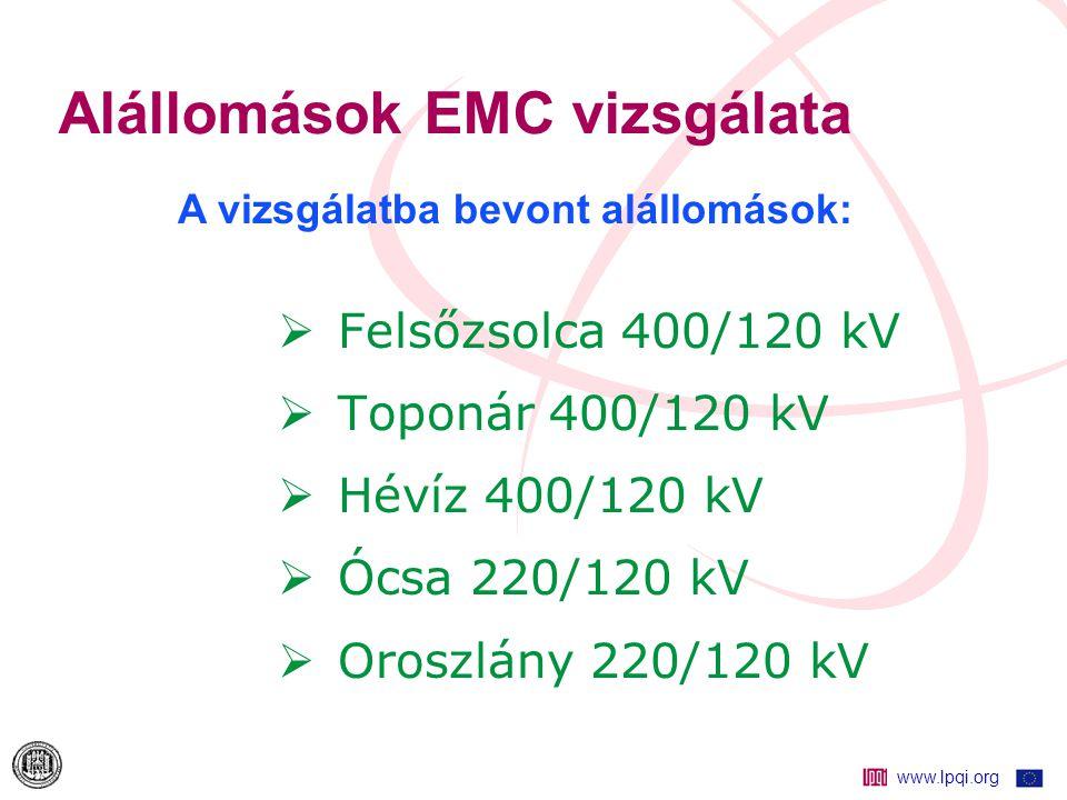 Alállomások EMC vizsgálata