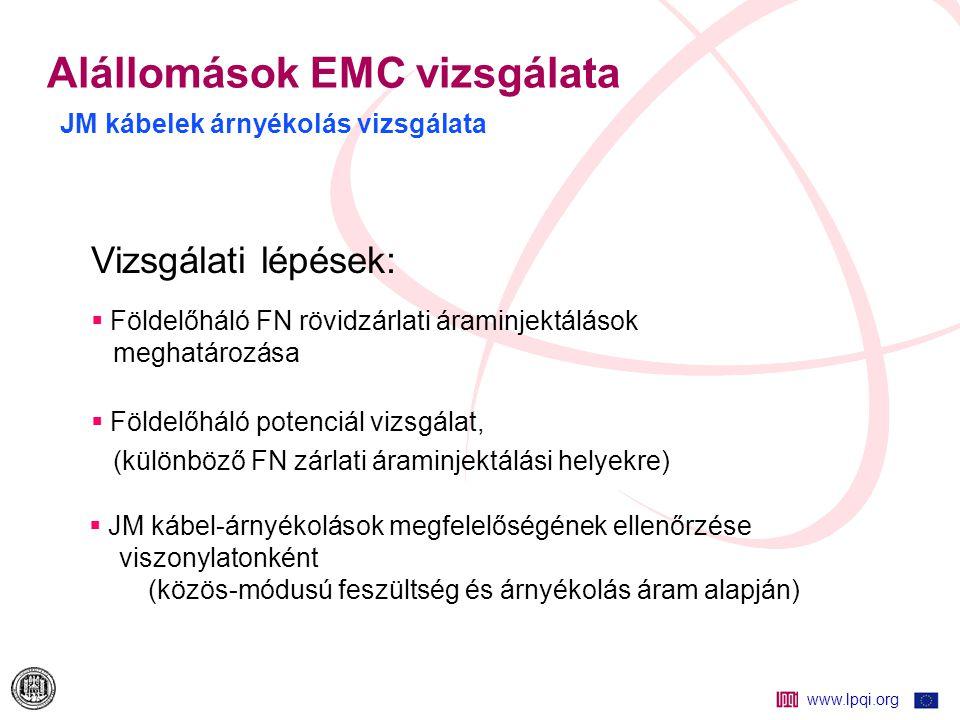 Alállomások EMC vizsgálata JM kábelek árnyékolás vizsgálata
